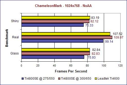ChameleonMark 1024x768 NoAA