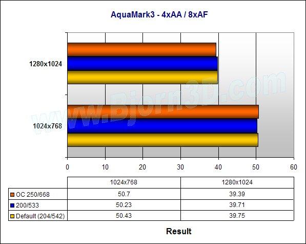 Intel 925x