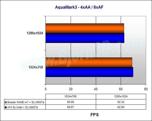 Biostar N4SIE-A7 USB 2.0 Windows 8