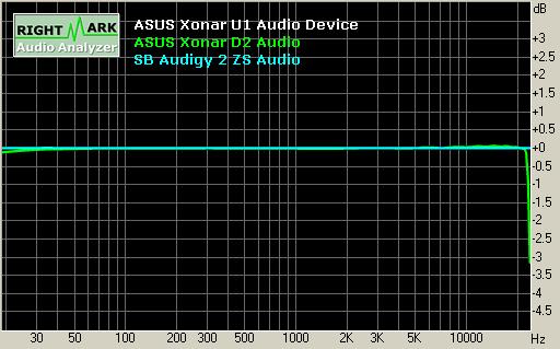 Spectrum graph