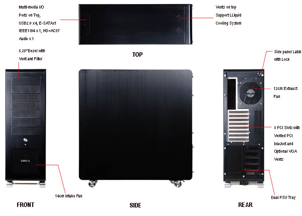 Lian Li PC-V2010 Overview - Front - Side - Rear