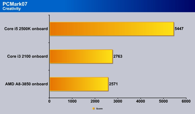 AMD Llano: Fusion for the Mainstream - Bjorn3D com
