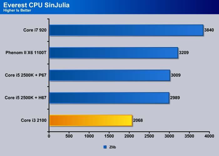 directx 9 download chip 64 bit