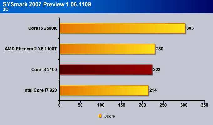 Intel Core i3 2100 - Bjorn3D com
