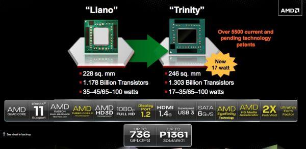 Llano versus Trinity