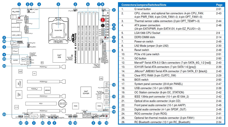ASUS Rampage III Extreme - Bjorn3D com