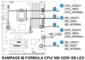 Asus Rampage III Formula Bios 0402 Driver PC