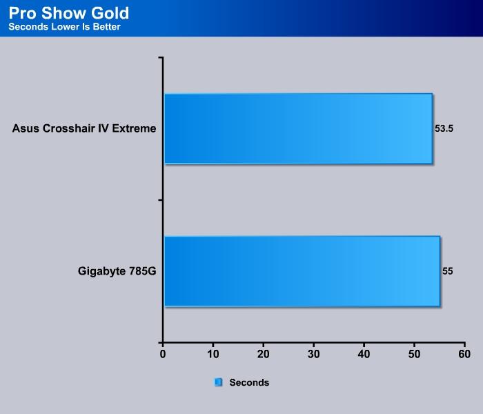 ASUS ROG Crosshair IV Extreme - Bjorn3D com