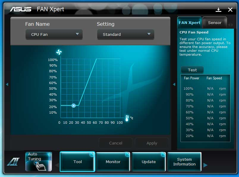 Fan Monitoring System : Asus p motherboards deluxe and pro