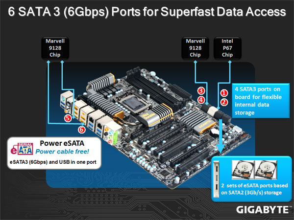 Gigabyte GA-P67A-UD3P Marvell SATA Controller Driver PC