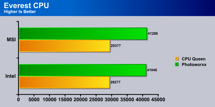 bluetooth msi 3x btoes faster driver