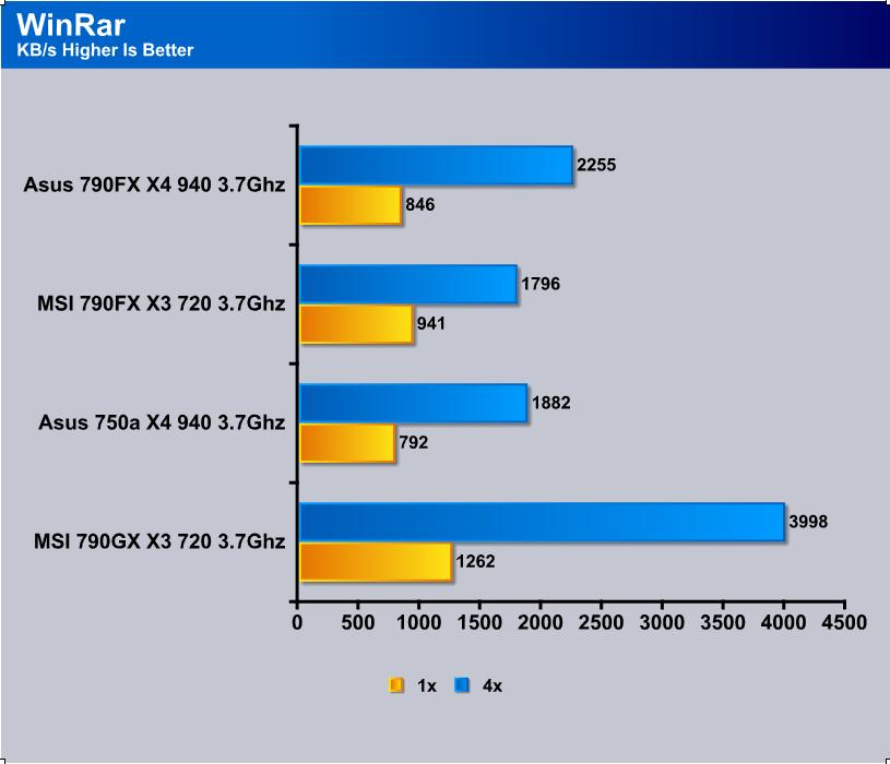 Download Winrar msi files - TraDownload