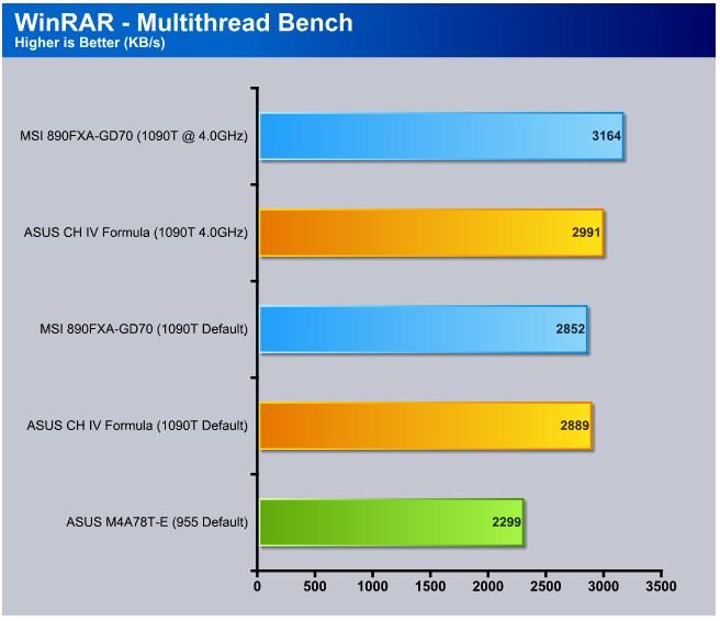 WinRAR v MSI Deployment