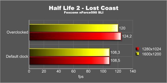 Half Life 2 - Overclocked