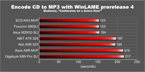 MP3 encoding