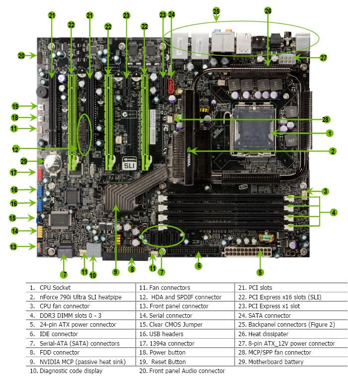 nforce 780i manual product user guide instruction u2022 rh testdpc co DFI Motherboard AM3 XFX Motherboard Driver