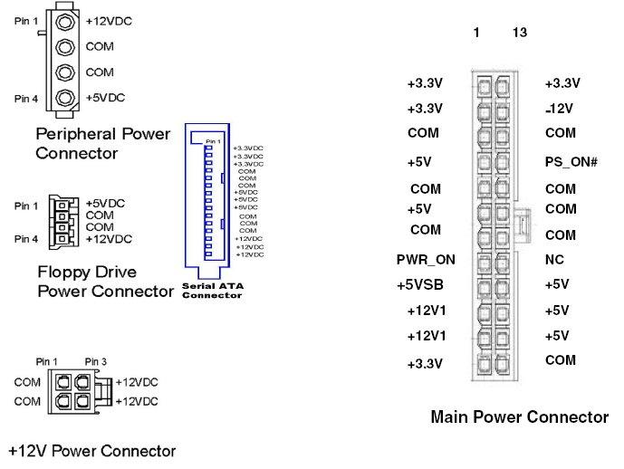 GlacialPower GP-AL650 650 Watt PSU - Bjorn3D.com