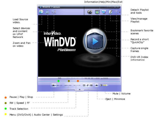 download gratis crack windvd 8.0.6.72