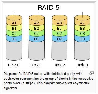 lsi megaraid sas 8708em2 & seagate savvio 15k st973451ss  : raid diagram - findchart.co