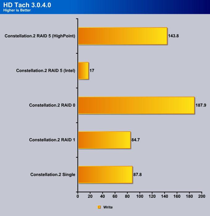 Seagate Constellation 2: 2 5'' Enterprise Hard Drive - Bjorn3D com