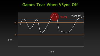 VSync Stutter Example GTX 670