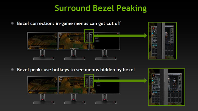 Surround Bezel Peaking Example