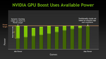 Nvidia GPU Boost Power