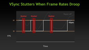 Nvidia Adaptive V-Sync Example