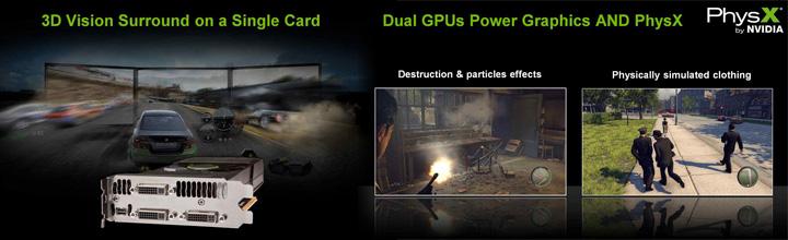 Nvidia GeForce GTX 590: The Dual-GF110 Beast - Bjorn3D com
